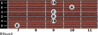 B9sus4 for guitar on frets 7, 9, 9, 9, 10, 9