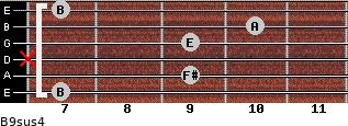 B9sus4 for guitar on frets 7, 9, x, 9, 10, 7