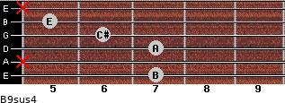 B9sus4 for guitar on frets 7, x, 7, 6, 5, x