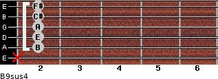 B9sus4 for guitar on frets x, 2, 2, 2, 2, 2