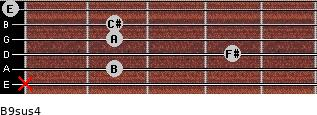 B9sus4 for guitar on frets x, 2, 4, 2, 2, 0