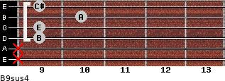 B9sus4 for guitar on frets x, x, 9, 9, 10, 9