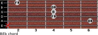 B/Eb for guitar on frets x, 6, 4, 4, 4, 2