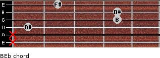 B/Eb for guitar on frets x, x, 1, 4, 4, 2