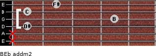 B/Eb add(m2) guitar chord