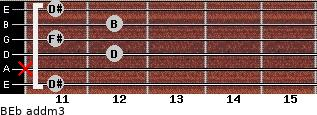 B/Eb add(m3) guitar chord