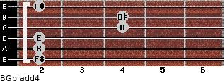 B/Gb add(4) guitar chord