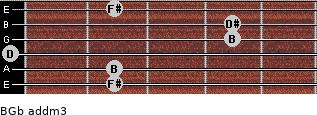 B/Gb add(m3) guitar chord