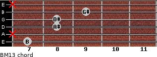 BM13 for guitar on frets 7, x, 8, 8, 9, x