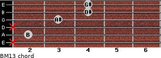BM13 for guitar on frets x, 2, x, 3, 4, 4