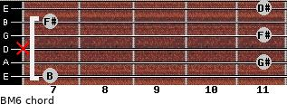 BM6 for guitar on frets 7, 11, x, 11, 7, 11
