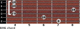 BM6 for guitar on frets 7, 6, 4, 8, 4, 4
