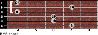BM6 for guitar on frets 7, 6, 6, 4, 7, 4