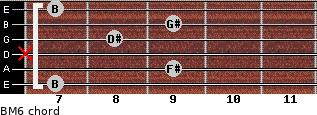 BM6 for guitar on frets 7, 9, x, 8, 9, 7