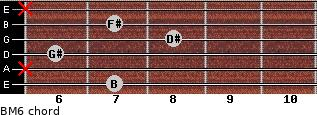 BM6 for guitar on frets 7, x, 6, 8, 7, x
