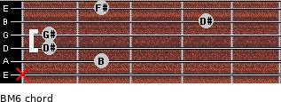 BM6 for guitar on frets x, 2, 1, 1, 4, 2