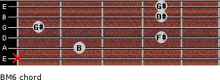 BM6 for guitar on frets x, 2, 4, 1, 4, 4
