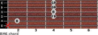 BM6 for guitar on frets x, 2, 4, 4, 4, 4