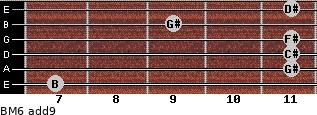 BM6(add9) for guitar on frets 7, 11, 11, 11, 9, 11