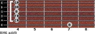 BM6(add9) for guitar on frets 7, 4, 4, 4, 4, 4