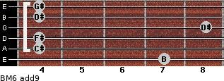 BM6(add9) for guitar on frets 7, 4, 4, 8, 4, 4