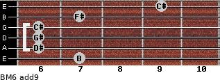 BM6(add9) for guitar on frets 7, 6, 6, 6, 7, 9