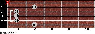 BM6(add9) for guitar on frets 7, 6, 6, 6, 7, x
