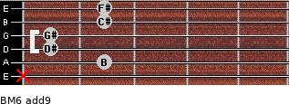 BM6(add9) for guitar on frets x, 2, 1, 1, 2, 2