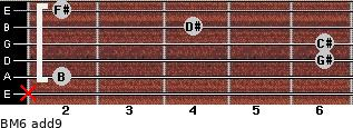 BM6(add9) for guitar on frets x, 2, 6, 6, 4, 2