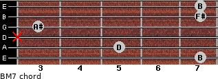 B-(M7) for guitar on frets 7, 5, x, 3, 7, 7
