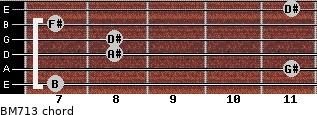 BM7/13 for guitar on frets 7, 11, 8, 8, 7, 11