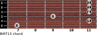 BM7/13 for guitar on frets 7, 11, 9, 11, 11, 11