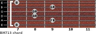 BM7/13 for guitar on frets 7, 9, 8, 8, 9, 7