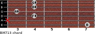BM7/13 for guitar on frets 7, x, 4, 3, 4, 4