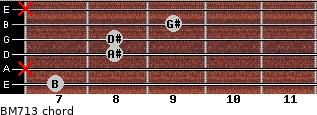 BM7/13 for guitar on frets 7, x, 8, 8, 9, x