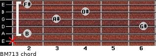 BM7/13 for guitar on frets x, 2, 6, 3, 4, 2