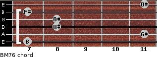 BM7/6 for guitar on frets 7, 11, 8, 8, 7, 11