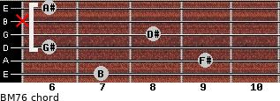 BM7/6 for guitar on frets 7, 9, 6, 8, x, 6