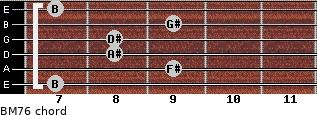 BM7/6 for guitar on frets 7, 9, 8, 8, 9, 7