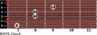 BM7/6 for guitar on frets 7, x, 8, 8, 9, x