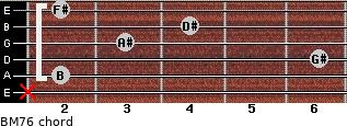 BM7/6 for guitar on frets x, 2, 6, 3, 4, 2