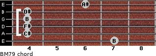 BM7/9 for guitar on frets 7, 4, 4, 4, 4, 6