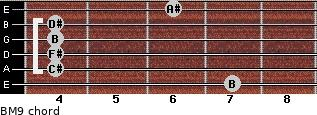 BM9 for guitar on frets 7, 4, 4, 4, 4, 6
