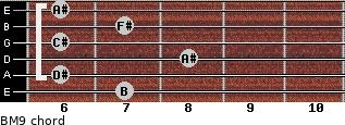 BM9 for guitar on frets 7, 6, 8, 6, 7, 6