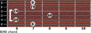 BM9 for guitar on frets 7, 6, 8, 6, 7, 7