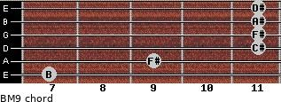 BM9 for guitar on frets 7, 9, 11, 11, 11, 11