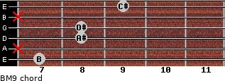BM9 for guitar on frets 7, x, 8, 8, x, 9