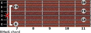 BMaj6 for guitar on frets 7, 11, x, 11, 7, 11