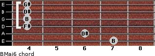 BMaj6 for guitar on frets 7, 6, 4, 4, 4, 4