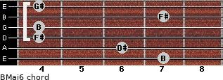BMaj6 for guitar on frets 7, 6, 4, 4, 7, 4
